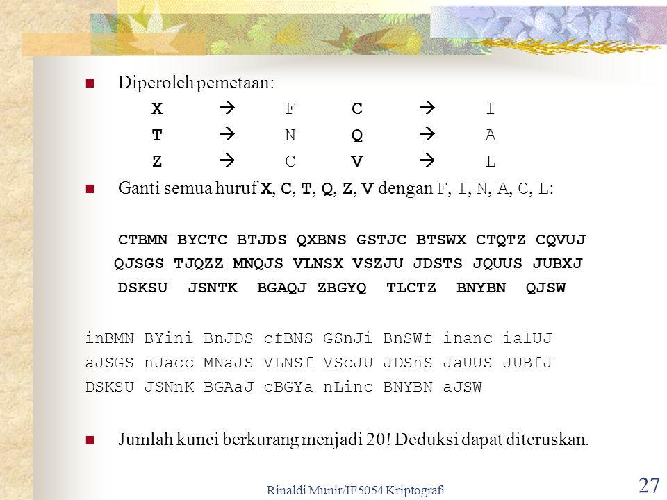 Rinaldi Munir/IF5054 Kriptografi 27 Diperoleh pemetaan: X  FC  I T  NQ  A Z  CV  L Ganti semua huruf X, C, T, Q, Z, V dengan F, I, N, A, C, L : CTBMN BYCTC BTJDS QXBNS GSTJC BTSWX CTQTZ CQVUJ QJSGS TJQZZ MNQJS VLNSX VSZJU JDSTS JQUUS JUBXJ DSKSU JSNTK BGAQJ ZBGYQ TLCTZ BNYBN QJSW inBMN BYini BnJDS cfBNS GSnJi BnSWf inanc ialUJ aJSGS nJacc MNaJS VLNSf VScJU JDSnS JaUUS JUBfJ DSKSU JSNnK BGAaJ cBGYa nLinc BNYBN aJSW Jumlah kunci berkurang menjadi 20.