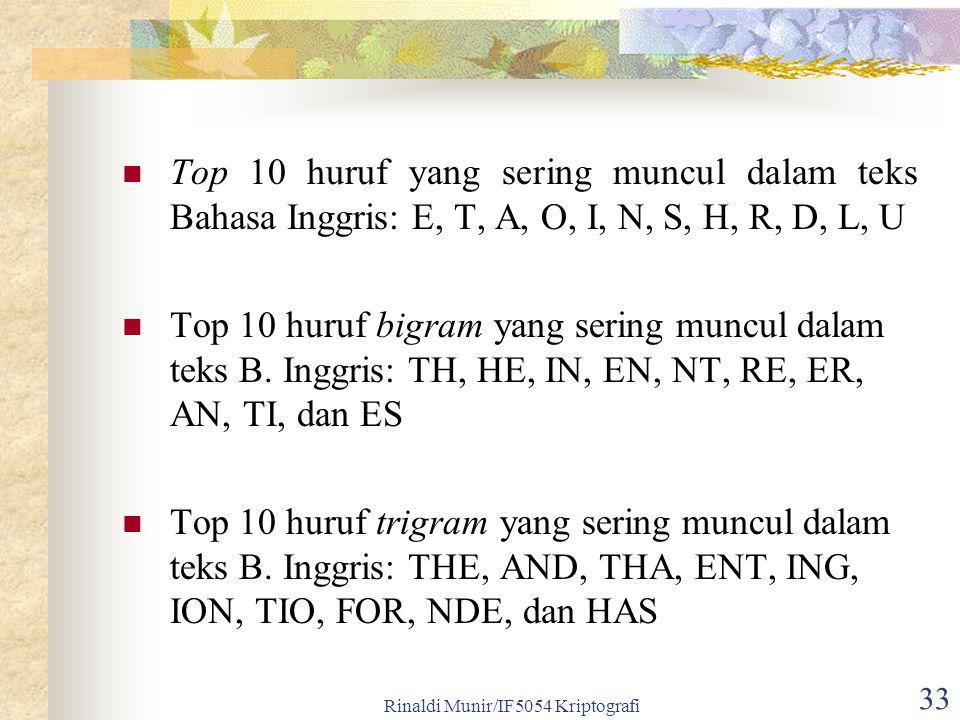 Rinaldi Munir/IF5054 Kriptografi 33 Top 10 huruf yang sering muncul dalam teks Bahasa Inggris: E, T, A, O, I, N, S, H, R, D, L, U Top 10 huruf bigram yang sering muncul dalam teks B.
