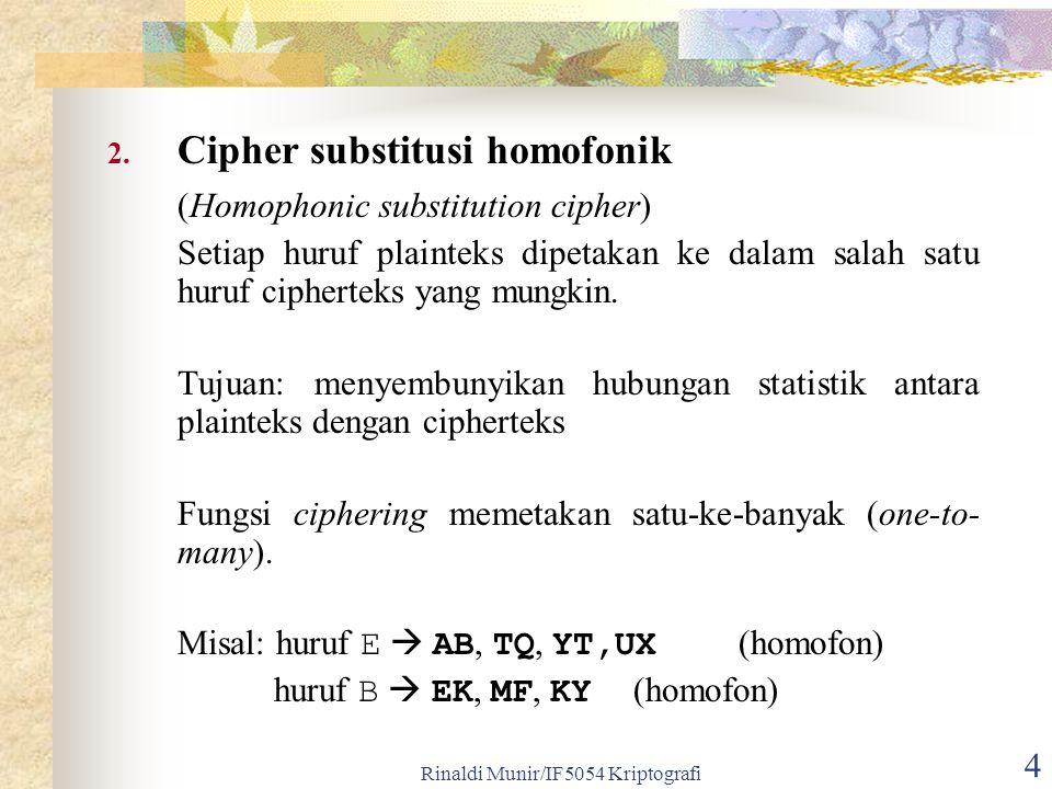 Rinaldi Munir/IF5054 Kriptografi 4 2.