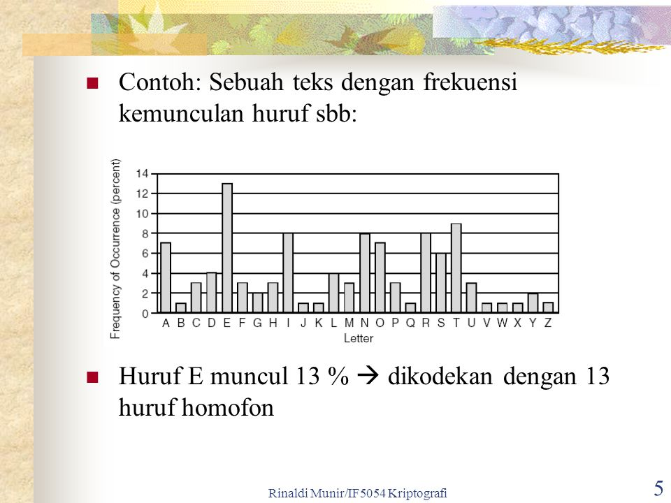 Rinaldi Munir/IF5054 Kriptografi 5 Contoh: Sebuah teks dengan frekuensi kemunculan huruf sbb: Huruf E muncul 13 %  dikodekan dengan 13 huruf homofon