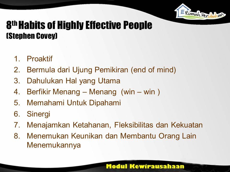 8 th Habits of Highly Effective People (Stephen Covey) 1.Proaktif 2.Bermula dari Ujung Pemikiran (end of mind) 3.Dahulukan Hal yang Utama 4.Berfikir M