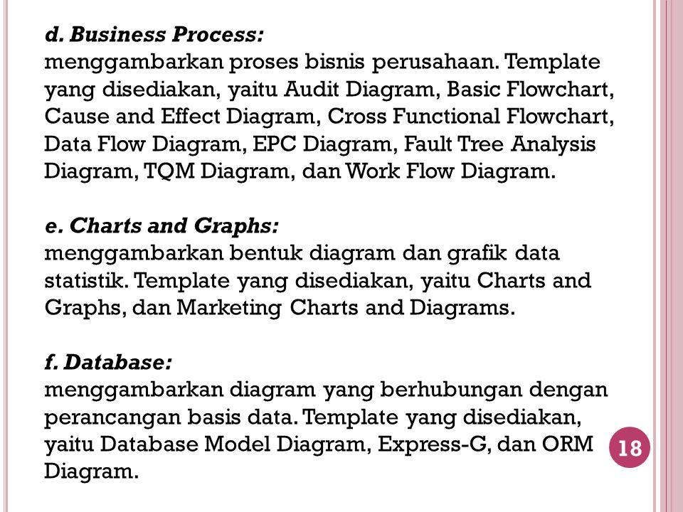18 d. Business Process: menggambarkan proses bisnis perusahaan. Template yang disediakan, yaitu Audit Diagram, Basic Flowchart, Cause and Effect Diagr