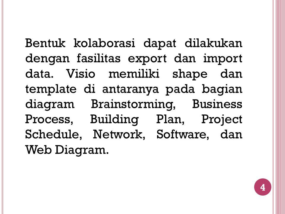 4 Bentuk kolaborasi dapat dilakukan dengan fasilitas export dan import data. Visio memiliki shape dan template di antaranya pada bagian diagram Brains
