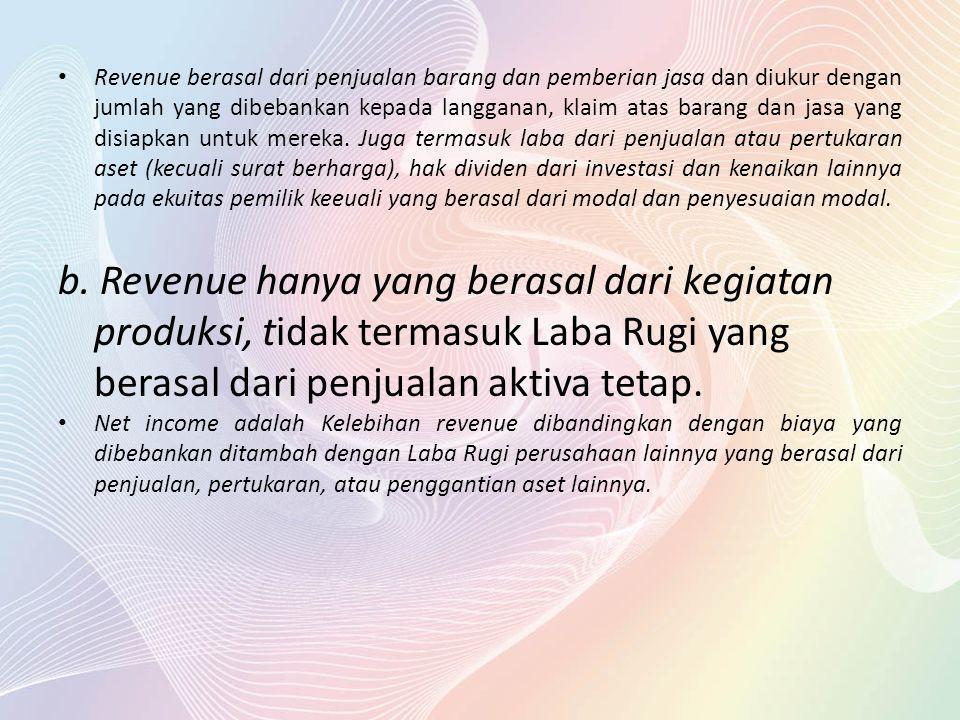 Revenue berasal dari penjualan barang dan pemberian jasa dan diukur dengan jumlah yang dibebankan kepada langganan, klaim atas barang dan jasa yang di