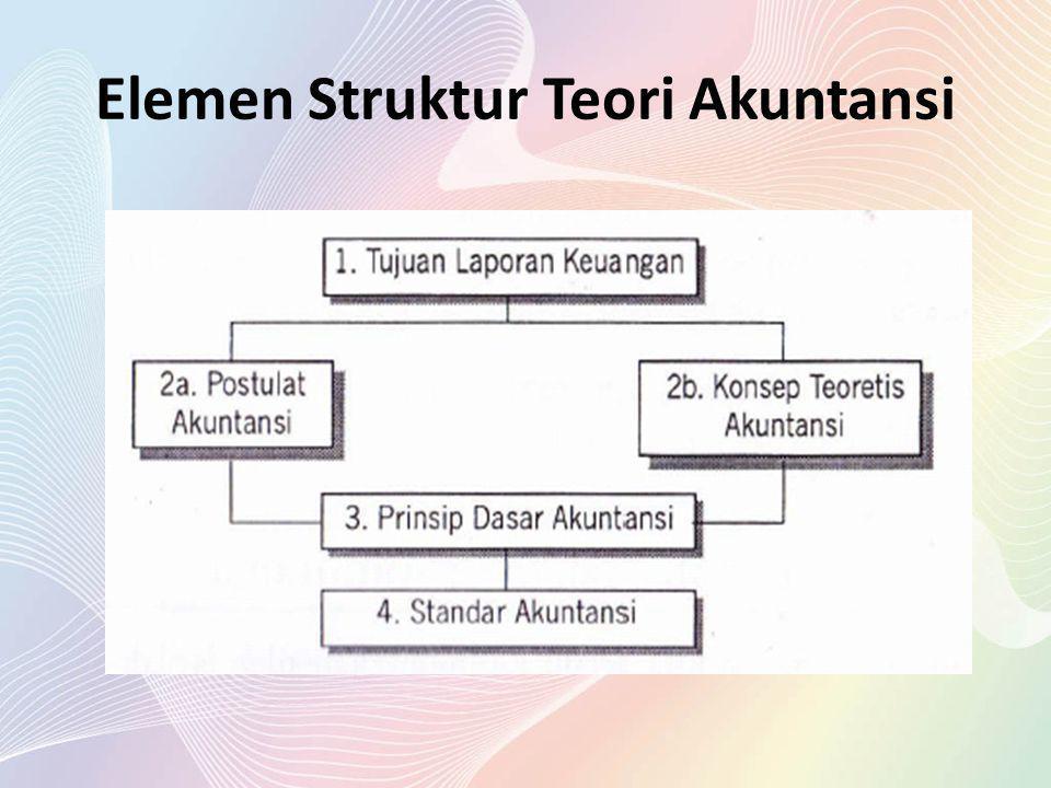 The Investor Theory Pusat perhatian adalah investor (specific equities (kreditor+prefered stock) dan residual equities (pemegang saham)).