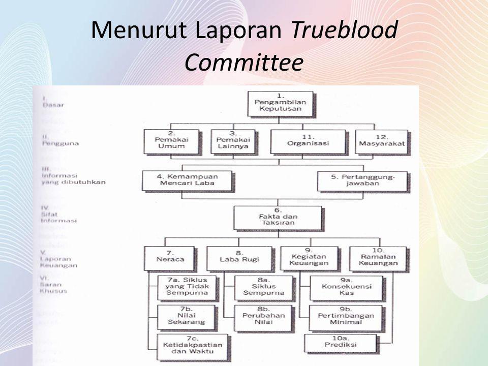 Menurut Laporan Trueblood Committee