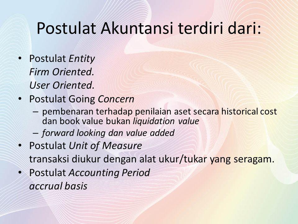 Postulat Akuntansi terdiri dari: Postulat Entity Firm Oriented. User Oriented. Postulat Going Concern – pembenaran terhadap penilaian aset secara hist