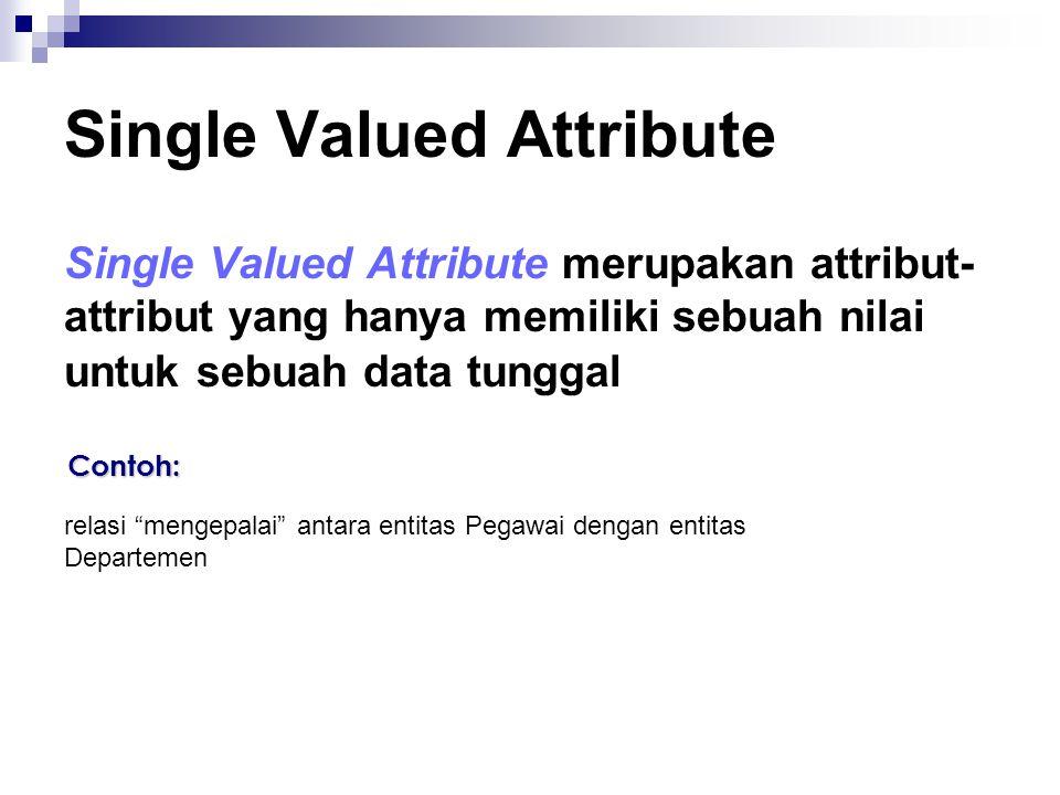 Single Valued Attribute Single Valued Attribute merupakan attribut- attribut yang hanya memiliki sebuah nilai untuk sebuah data tunggal Contoh: relasi mengepalai antara entitas Pegawai dengan entitas Departemen