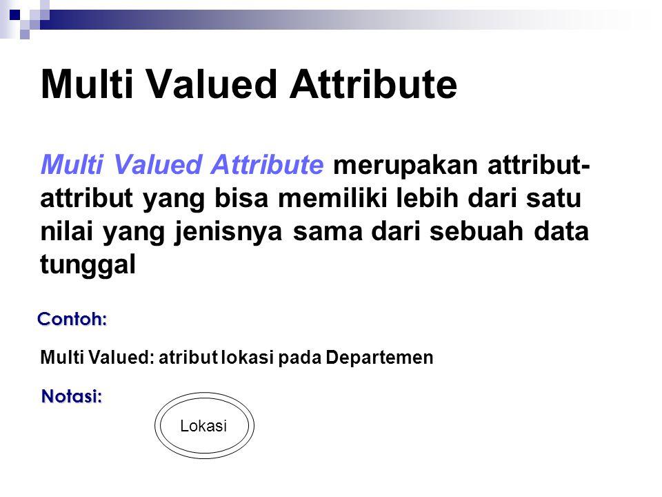 Multi Valued Attribute Multi Valued Attribute merupakan attribut- attribut yang bisa memiliki lebih dari satu nilai yang jenisnya sama dari sebuah data tunggal Contoh: Multi Valued: atribut lokasi pada Departemen Lokasi Notasi: