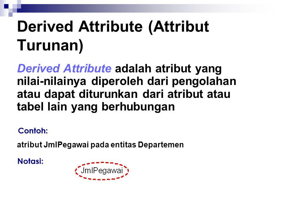 Derived Attribute (Attribut Turunan) Derived Attribute adalah atribut yang nilai-nilainya diperoleh dari pengolahan atau dapat diturunkan dari atribut atau tabel lain yang berhubungan Contoh: atribut JmlPegawai pada entitas Departemen Notasi:
