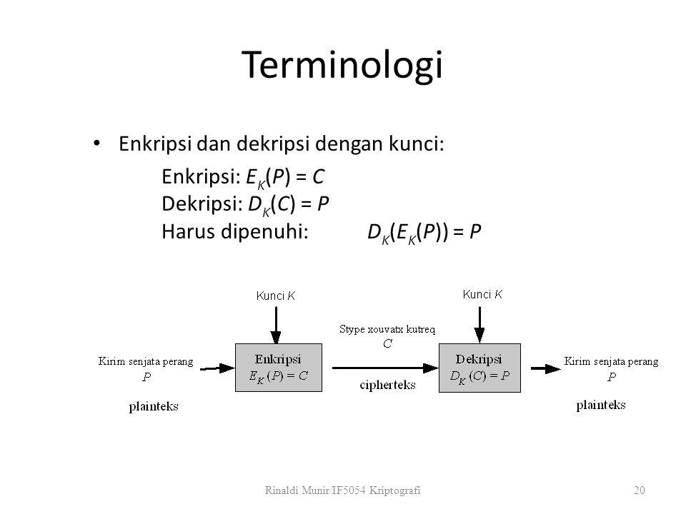 Terminologi Enkripsi dan dekripsi dengan kunci: Enkripsi: E K (P) = C Dekripsi: D K (C) = P Harus dipenuhi:D K (E K (P)) = P Rinaldi Munir/IF5054 Krip