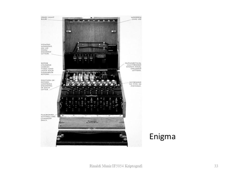 Enigma Rinaldi Munir/IF5054 Kriptografi33