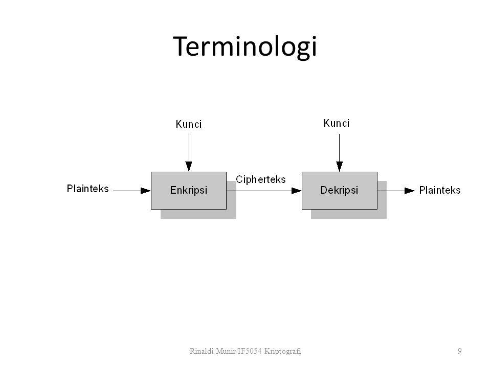 Terminologi Rinaldi Munir/IF5054 Kriptografi9