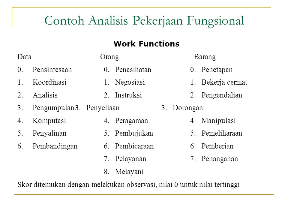 Work Functions Data Orang Barang 0.Pensintesaan0.