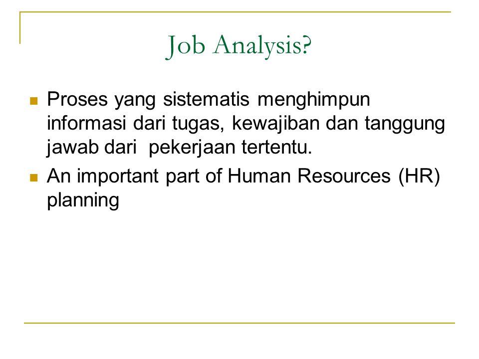 Job Analysis.