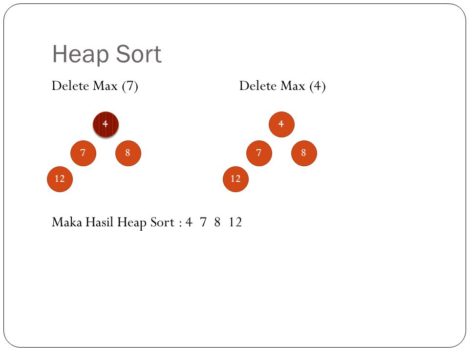 Heap Sort Delete Max (7) Delete Max (4) Maka Hasil Heap Sort : 4 7 8 12 4 4 8 12 7 4 8 7