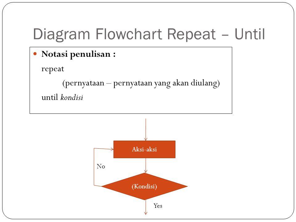 Diagram Flowchart Repeat – Until Notasi penulisan : repeat (pernyataan – pernyataan yang akan diulang) until kondisi (Kondisi) Aksi-aksi No Yes