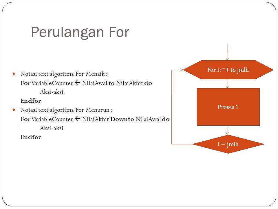 Perulangan For Notasi text algoritma For Menaik : For VariableCounter  NilaiAwal to NilaiAkhir do Aksi-aksi Endfor Notasi text algoritma For Menurun