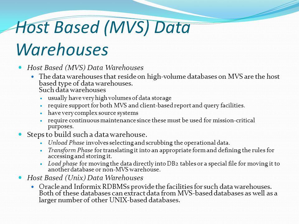 Host Based (MVS) Data Warehouses IMS DB2 VSAM Flat File Translation Process Data Warehouse Access & Analysis Tools
