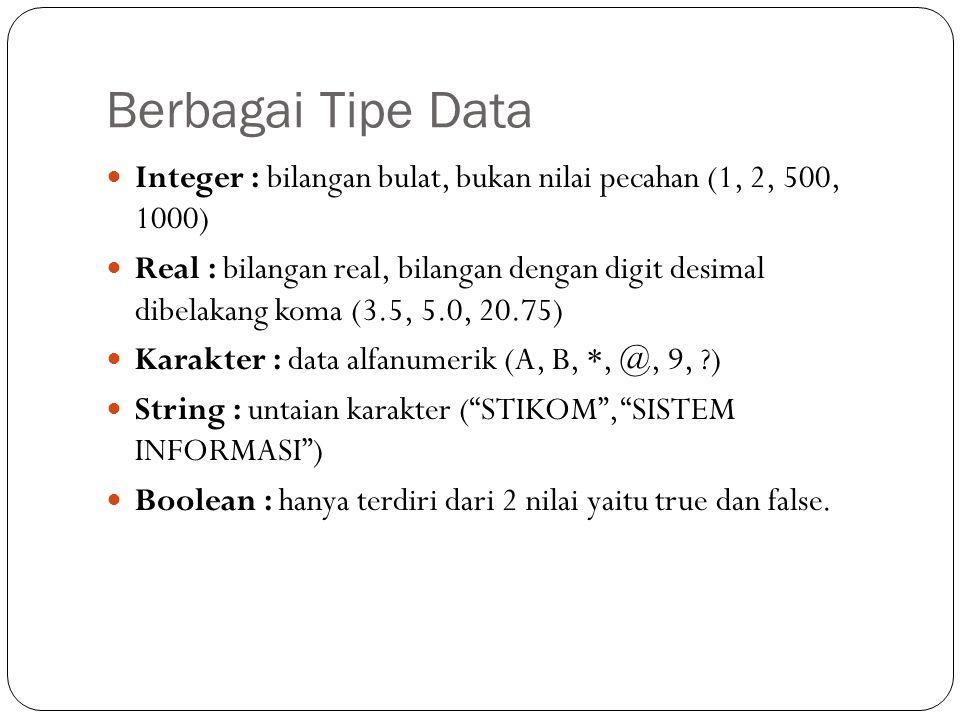 Berbagai Tipe Data Integer : bilangan bulat, bukan nilai pecahan (1, 2, 500, 1000) Real : bilangan real, bilangan dengan digit desimal dibelakang koma (3.5, 5.0, 20.75) Karakter : data alfanumerik (A, B, *, @, 9, ?) String : untaian karakter ( STIKOM , SISTEM INFORMASI ) Boolean : hanya terdiri dari 2 nilai yaitu true dan false.