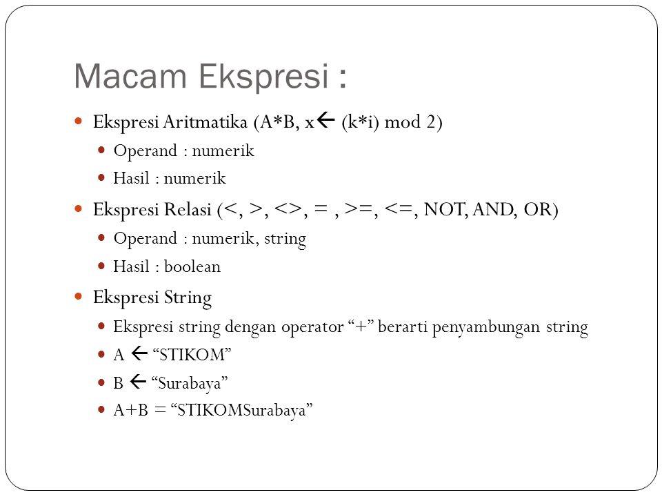 Macam Ekspresi : Ekspresi Aritmatika (A*B, x  (k*i) mod 2) Operand : numerik Hasil : numerik Ekspresi Relasi (, <>, =, >=, <=, NOT, AND, OR) Operand : numerik, string Hasil : boolean Ekspresi String Ekspresi string dengan operator + berarti penyambungan string A  STIKOM B  Surabaya A+B = STIKOMSurabaya