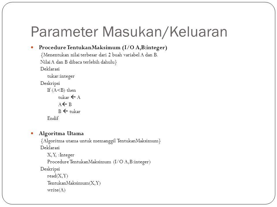 Parameter Masukan/Keluaran Procedure TentukanMaksimum (I/O A,B:integer) {Menentukan nilai terbesar dari 2 buah variabel A dan B. Nilai A dan B dibaca