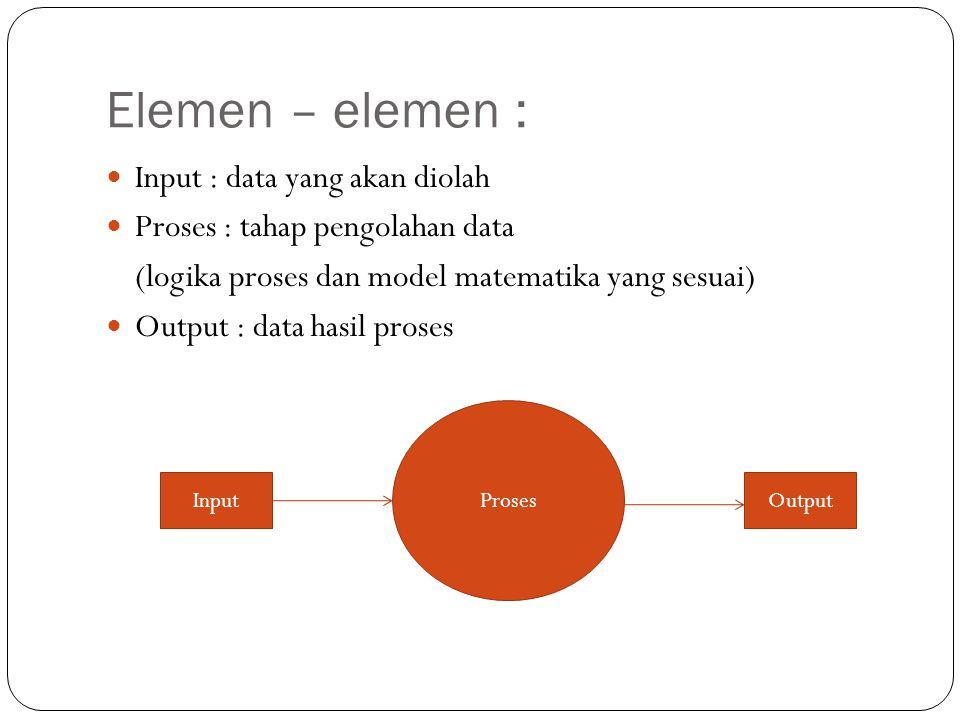 Metode : Terdapat 2 metode yang dapat digunakan untuk menyusun algoritma, yaitu : Flowchart Pseudocode Tips: Dalam membuat algoritma (contoh: menggunakan flowchart.