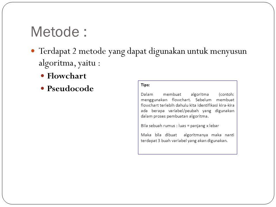 Contoh Flowchart : Menjumlahkan 2 buah bilangan Menghitung Luas Lingkaran Input A, B C = A + B print: ( C = , C) Mulai Selesai