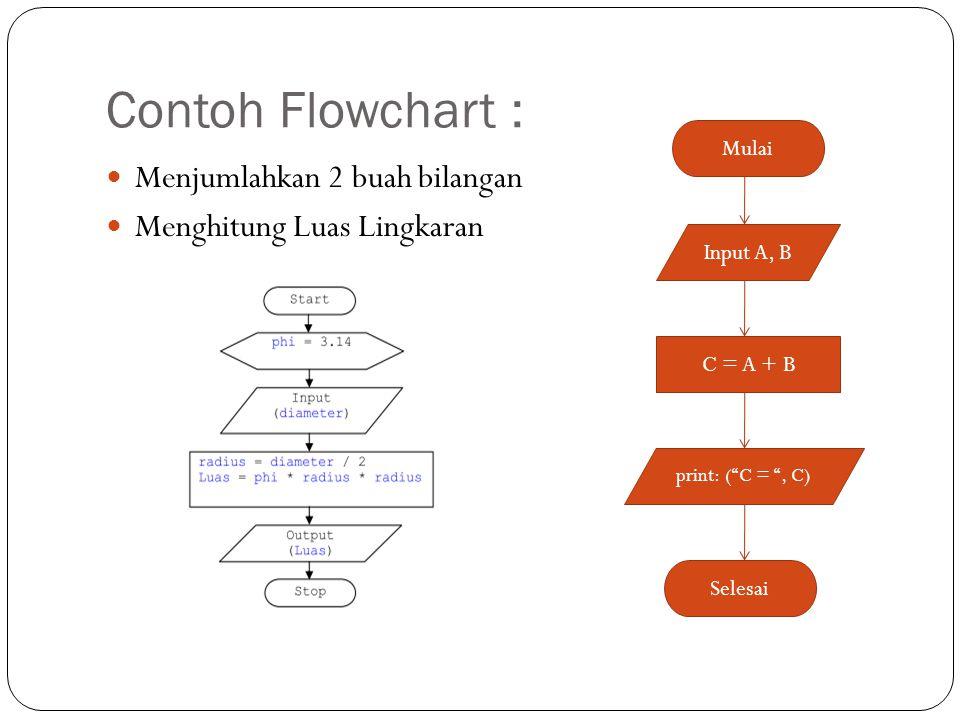Definisi Flowchart : Merupakan suatu bagan terurut untuk menggambarkan alur yang terjadi pada suatu proses, dengan menggunakan symbol – symbol tertentu / yang sudah ditentukan.
