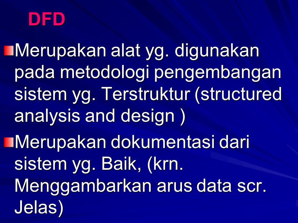 Bentuk DFD Physical DFD (DADF) –Bagaimana proses dari sistem diterapkan Logical DFD (DADL) –Proses apa yang terdapat di sistem