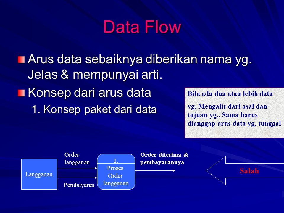 Data Flow Arus data sebaiknya diberikan nama yg.Jelas & mempunyai arti.