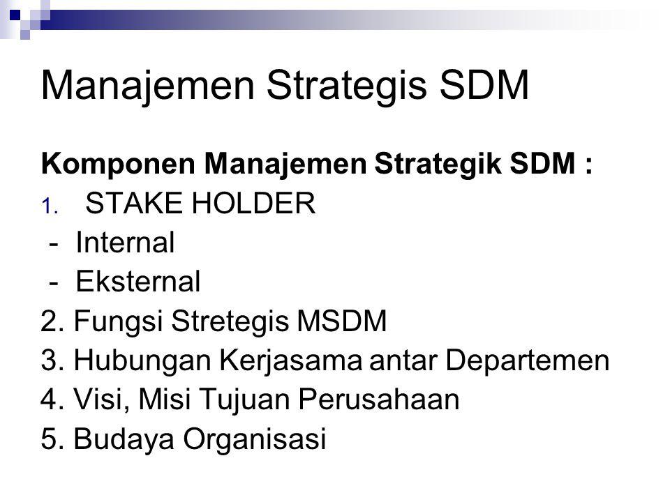 Manajemen Strategis SDM Komponen Manajemen Strategik SDM : 1. STAKE HOLDER - Internal - Eksternal 2. Fungsi Stretegis MSDM 3. Hubungan Kerjasama antar