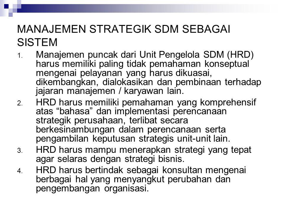 MANAJEMEN STRATEGIK SDM SEBAGAI SISTEM 1. Manajemen puncak dari Unit Pengelola SDM (HRD) harus memiliki paling tidak pemahaman konseptual mengenai pel