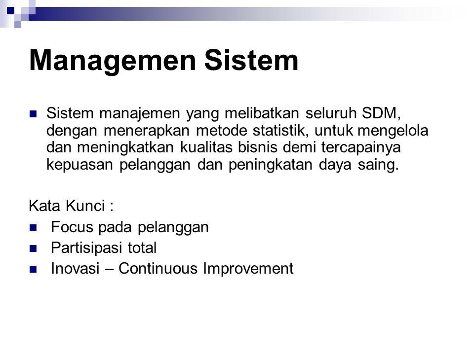 Managemen Sistem Sistem manajemen yang melibatkan seluruh SDM, dengan menerapkan metode statistik, untuk mengelola dan meningkatkan kualitas bisnis de