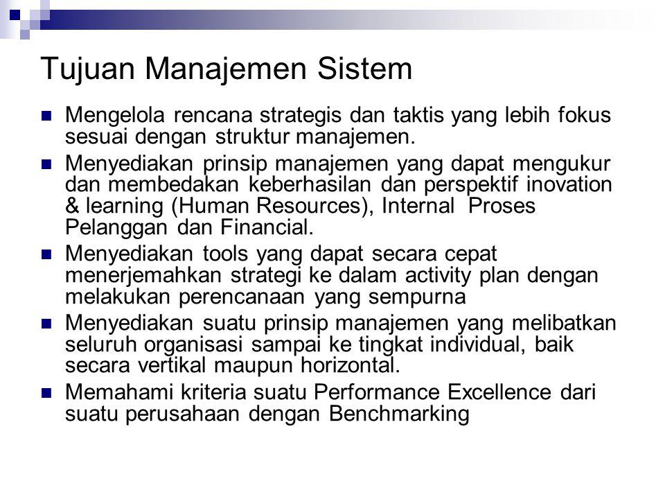 Tujuan Manajemen Sistem Mengelola rencana strategis dan taktis yang lebih fokus sesuai dengan struktur manajemen. Menyediakan prinsip manajemen yang d