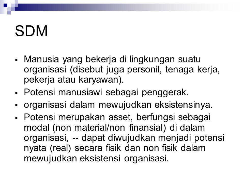 SDM  Manusia yang bekerja di lingkungan suatu organisasi (disebut juga personil, tenaga kerja, pekerja atau karyawan).  Potensi manusiawi sebagai pe