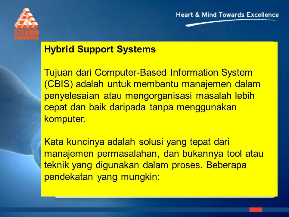 Hybrid Support Systems Tujuan dari Computer-Based Information System (CBIS) adalah untuk membantu manajemen dalam penyelesaian atau mengorganisasi masalah lebih cepat dan baik daripada tanpa menggunakan komputer.