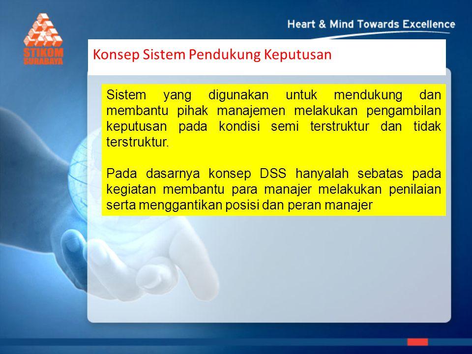 DSS Cerdas Tingkat Lanjut DSS dalam tingkat lanjut dilengkapi dengan komponen knowledge yang dapat memberikan solusi yang efisien dan efektif dari berbagai masalah yang Kompleks