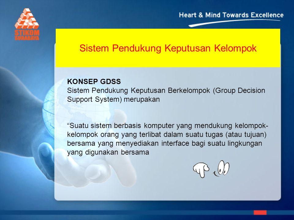 Sistem Pendukung Keputusan Kelompok KONSEP GDSS Sistem Pendukung Keputusan Berkelompok (Group Decision Support System) merupakan Suatu sistem berbasis komputer yang mendukung kelompok- kelompok orang yang terlibat dalam suatu tugas (atau tujuan) bersama yang menyediakan interface bagi suatu lingkungan yang digunakan bersama