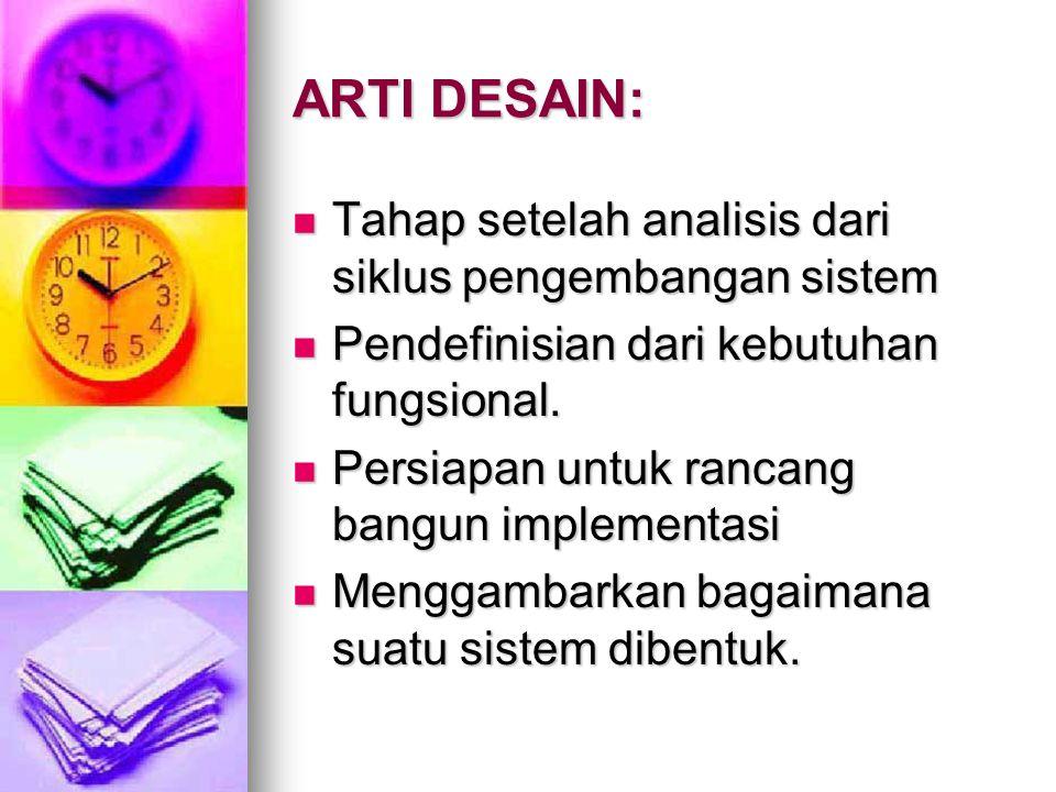 ARTI DESAIN: Tahap setelah analisis dari siklus pengembangan sistem Tahap setelah analisis dari siklus pengembangan sistem Pendefinisian dari kebutuha