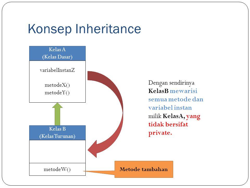 Konsep Inheritance Kelas A (Kelas Dasar) variabelInstanZ metodeX() metodeY() Kelas B (Kelas Turunan) metodeW() Dengan sendirinya KelasB mewarisi semua
