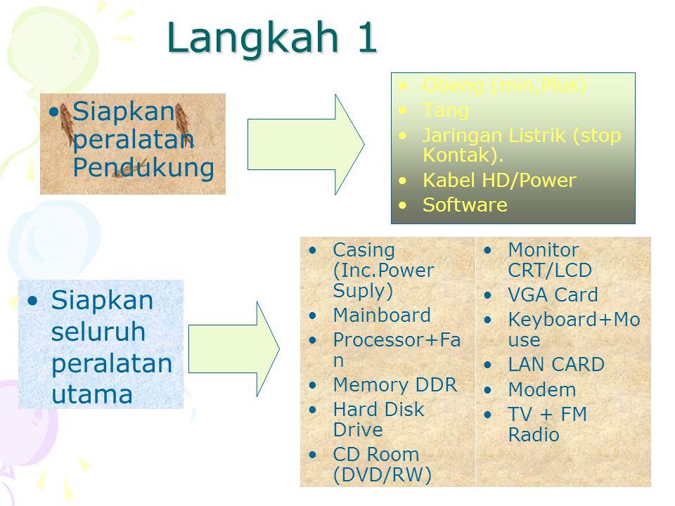 Langkah 1 Siapkan peralatan Pendukung Obeng (min,Plus) Tang Jaringan Listrik (stop Kontak).