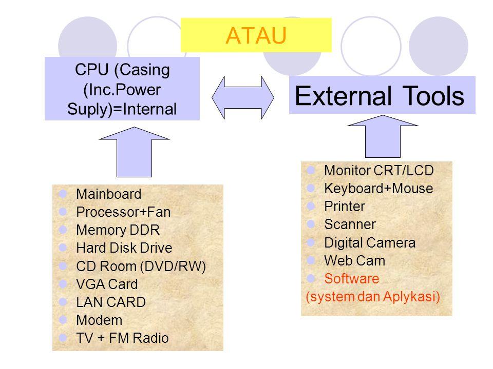 TAHAP 2 (Proses) Mainboard diletakan pada Casing dengan posisi yang sesuai (Biasanya Posisi USB, VGA, dll.