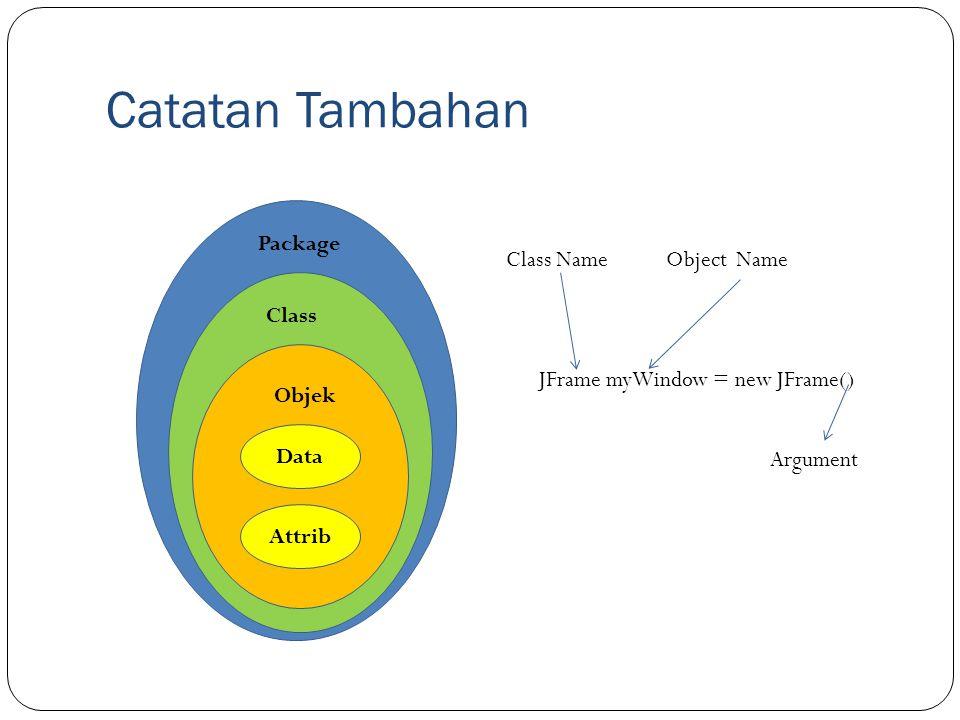 Catatan Tambahan Data Attrib Objek Class Package JFrame myWindow = new JFrame() Class NameObject Name Argument