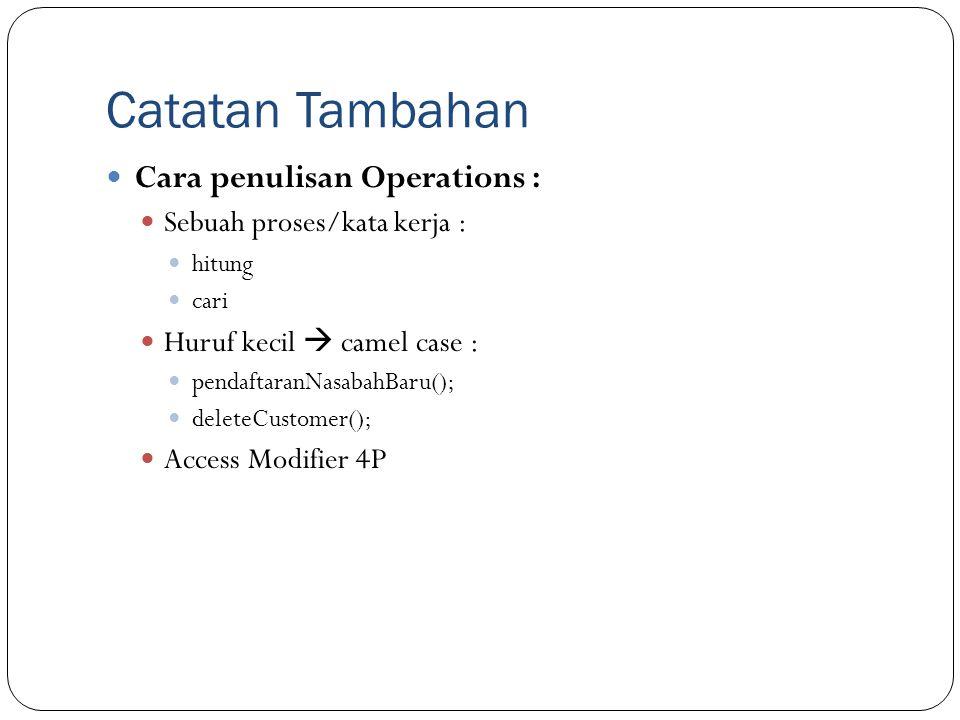 Catatan Tambahan Cara penulisan Operations : Sebuah proses/kata kerja : hitung cari Huruf kecil  camel case : pendaftaranNasabahBaru(); deleteCustome