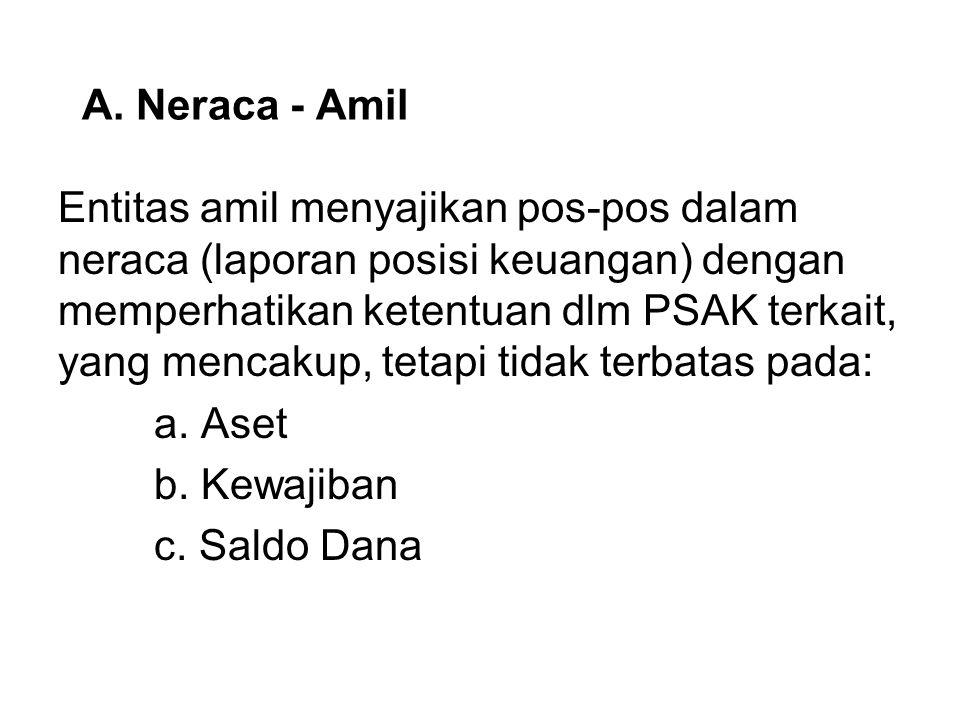 A. Neraca - Amil Entitas amil menyajikan pos-pos dalam neraca (laporan posisi keuangan) dengan memperhatikan ketentuan dlm PSAK terkait, yang mencakup