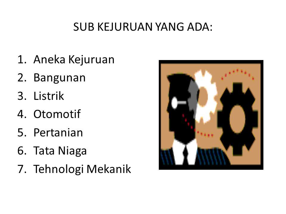Syarat-syarat pendaftaran : 1.Berbadan sehat6.FC KTP 2.Pria / Wanita7.