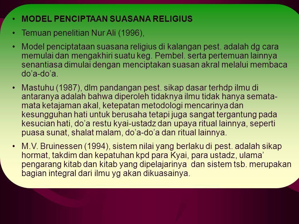 DAMPAK SUASANA RELIGIUS.