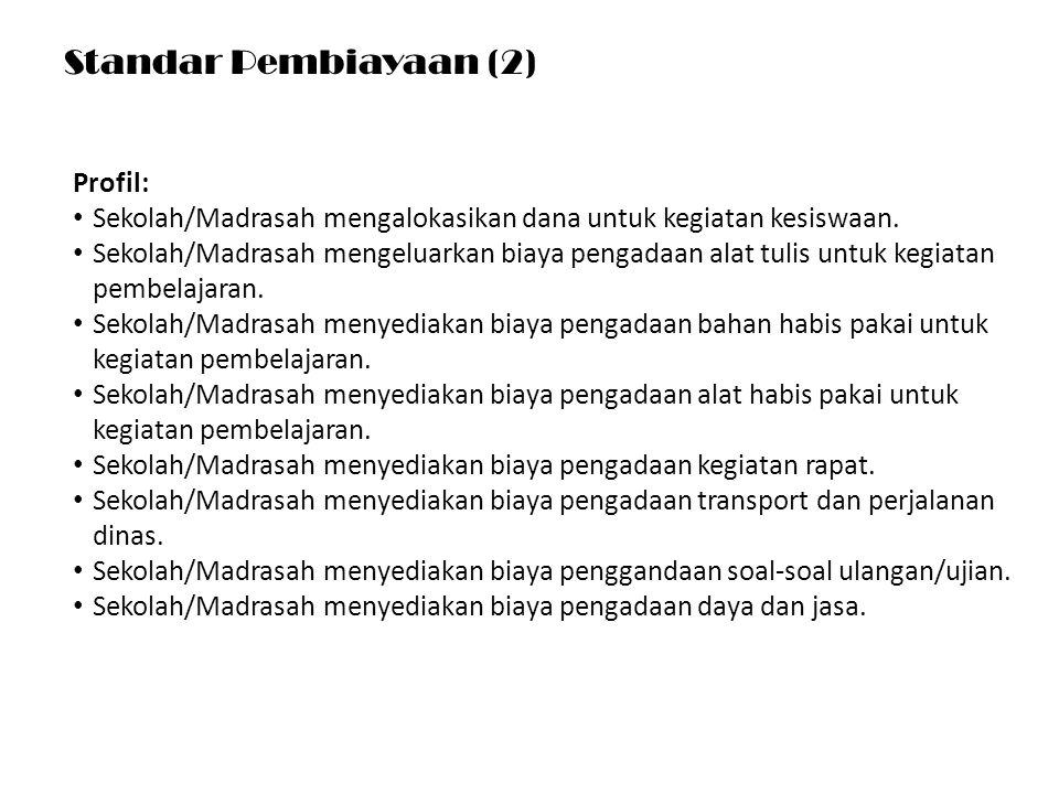 Standar Pembiayaan (2) Profil: Sekolah/Madrasah mengalokasikan dana untuk kegiatan kesiswaan.
