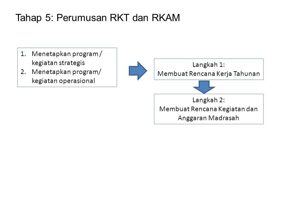 Tahap 5: Perumusan RKT dan RKAM 1.Menetapkan program / kegiatan strategis 2.Menetapkan program/ kegiatan operasional Langkah 1: Membuat Rencana Kerja